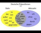 German Speakers Club